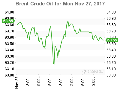 Brent graph