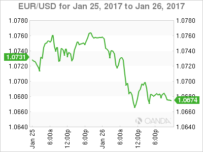Forex rate euro inr