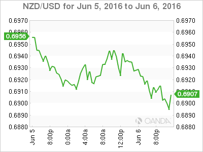 Is the Reserve Bank of Australia finished cutting interest rates?