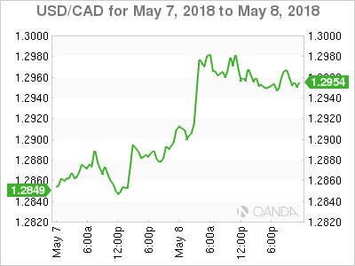 Canadian dollar hits seven-week low as oil falls, greenback climbs