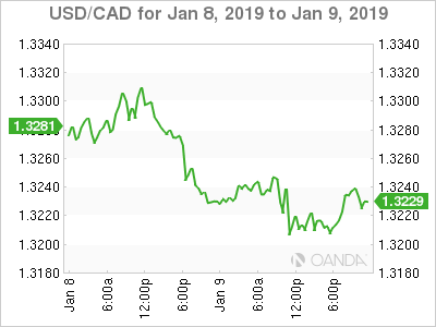 3 Bank Of Canada Boc Rate Decision In Focus