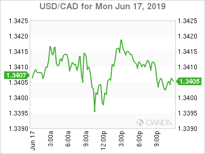 usdcad Canadian dollar graph, June 17, 2019