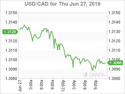 usdcad Canadian dollar graph, June 27, 2019