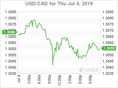 Usd Cad Canadian Dollar Steady Ahead Of