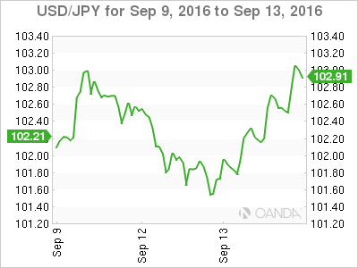 USA stocks tumble in worst selloff since Brexit