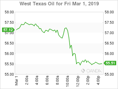 Usd Mxn Mexican Peso Under Pressure As