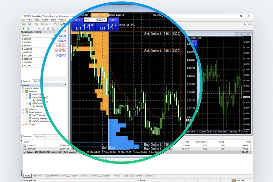 Metatrader 4 Platform Mt4 Download Trade Mt4 Oanda