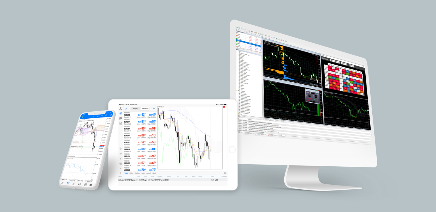 Add MetaTrader 4