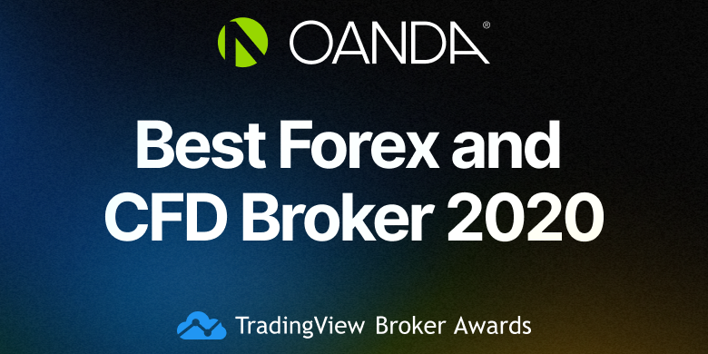 Best Forex and CFD Broker 2020.png