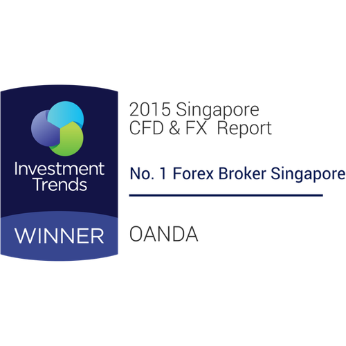 2015 - No1 Forex Broker in Singapore