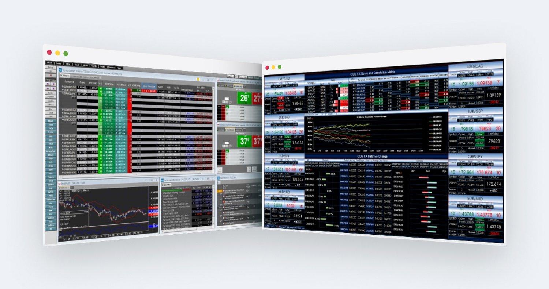 Cqg Fx Platform Trading Fix Api Oanda