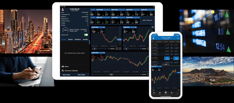 API Trading   blogger.com