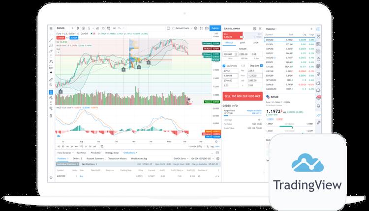 tecniche di trading professionale)