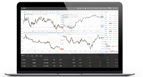 OANDA`s Advanced Charting -Trade forex and CFDs directly, while referencing an extensive list of leading edge indicators and drawing tools