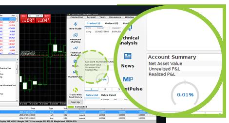 MetaTrader 4 Hedging Options & Sub Accounts | OANDA