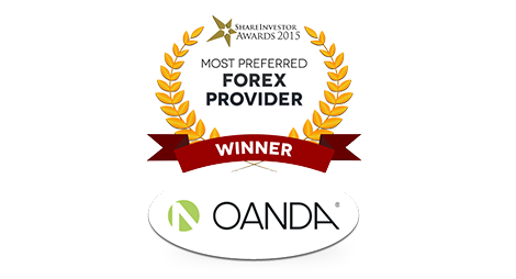 OANDA Industry Awards - Most Preferred Forex Provider