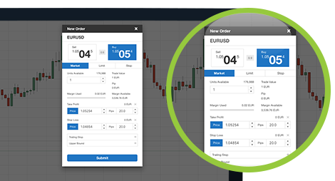 Place, view, and close Trades and Orders, including Limit & Stop Orders, from within your Advanced Charts