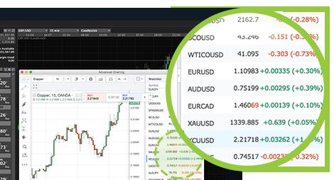 Strategie operative di trading su forex e cfd download