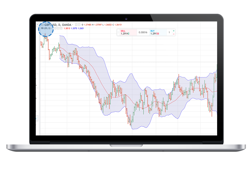 TradingView UK. Additional features and capabilities of upgraded accounts on TradingView. Enhanced functionality to improve your trading.