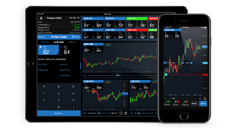 List of best forex trading platform