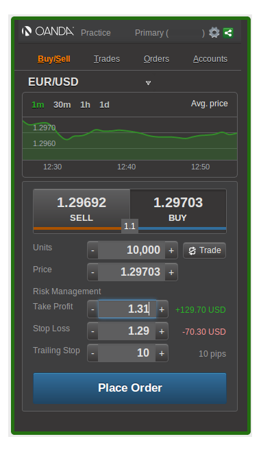 Free forex analysis tools